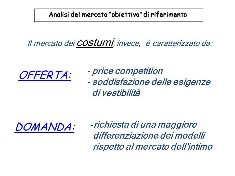 """Il mercato dei costumi, invece, è caratterizzato da: Analisi del mercato """"obiettivo"""" di riferimento OFFERTA: -richiesta di una maggiore differenziazio"""