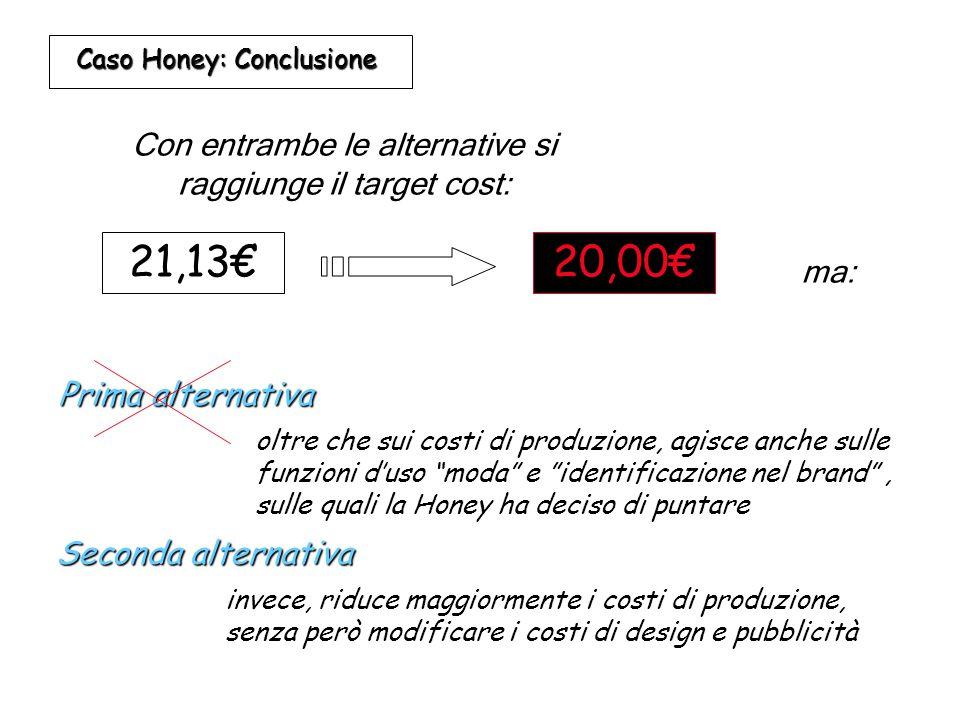 Con entrambe le alternative si raggiunge il target cost: 21,13€20,00€ ma: Prima alternativa Seconda alternativa oltre che sui costi di produzione, agi