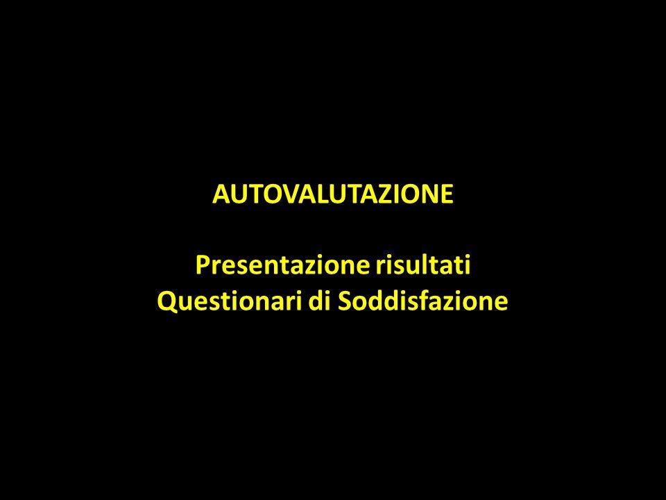 AUTOVALUTAZIONE Presentazione risultati Questionari di Soddisfazione
