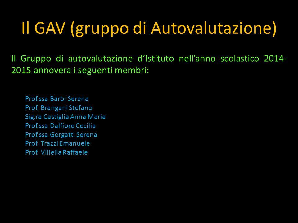 Il GAV (gruppo di Autovalutazione) Il Gruppo di autovalutazione d'Istituto nell'anno scolastico 2014- 2015 annovera i seguenti membri: Prof.ssa Barbi Serena Prof.