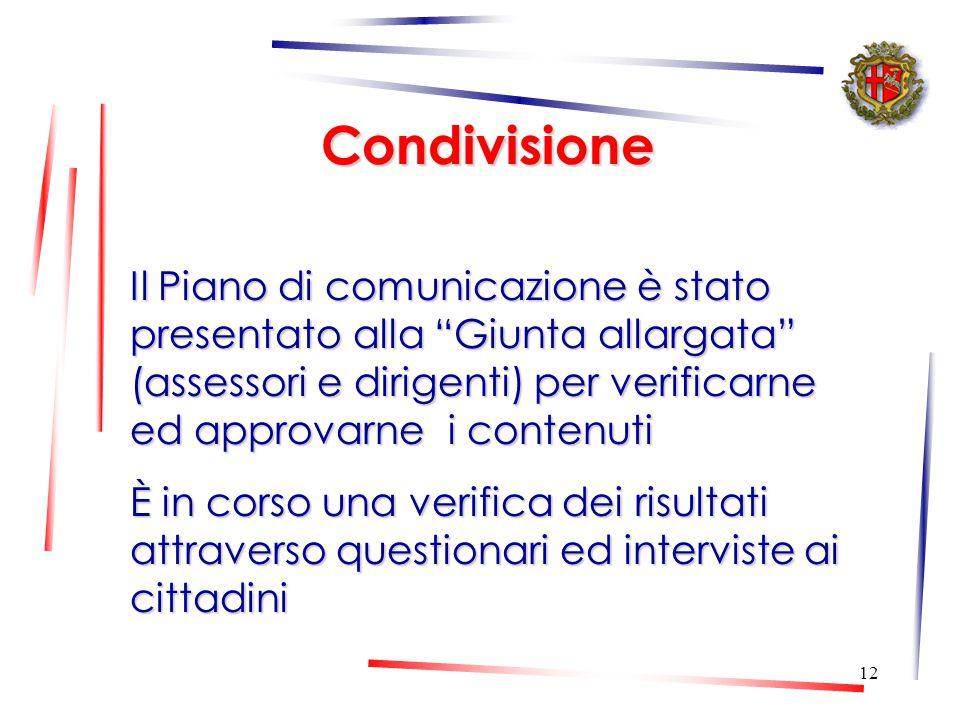 11 Le principali novità introdotte dal piano di comunicazione 1. Le attività di comunicazione interna ed esterna sono coordinate e strutturate in mani