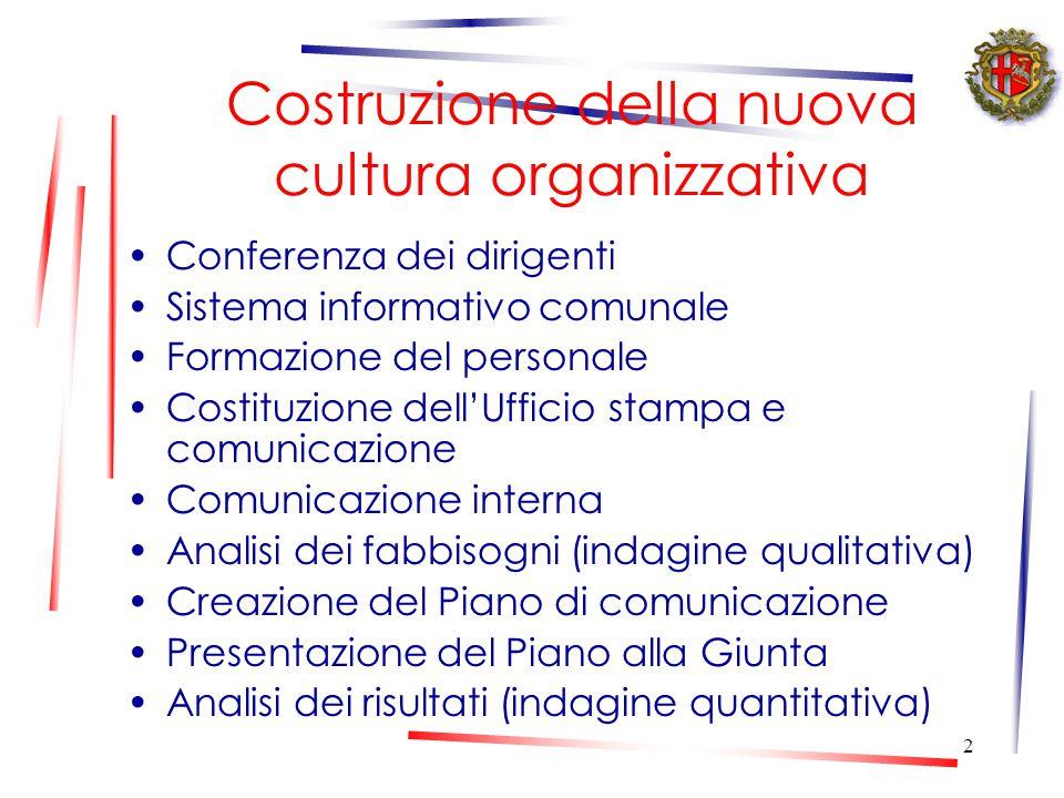 Comune di Spoleto La comunicazione come leva strategica per governare le amministrazioni e il cambiamento Forum P.A. Roma, 12 maggio 2004