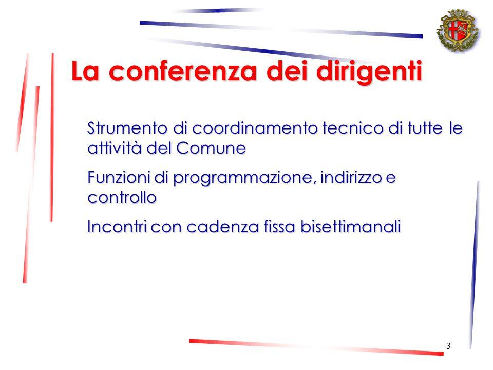 3 La conferenza dei dirigenti Strumento di coordinamento tecnico di tutte le attività del Comune Funzioni di programmazione, indirizzo e controllo Incontri con cadenza fissa bisettimanali