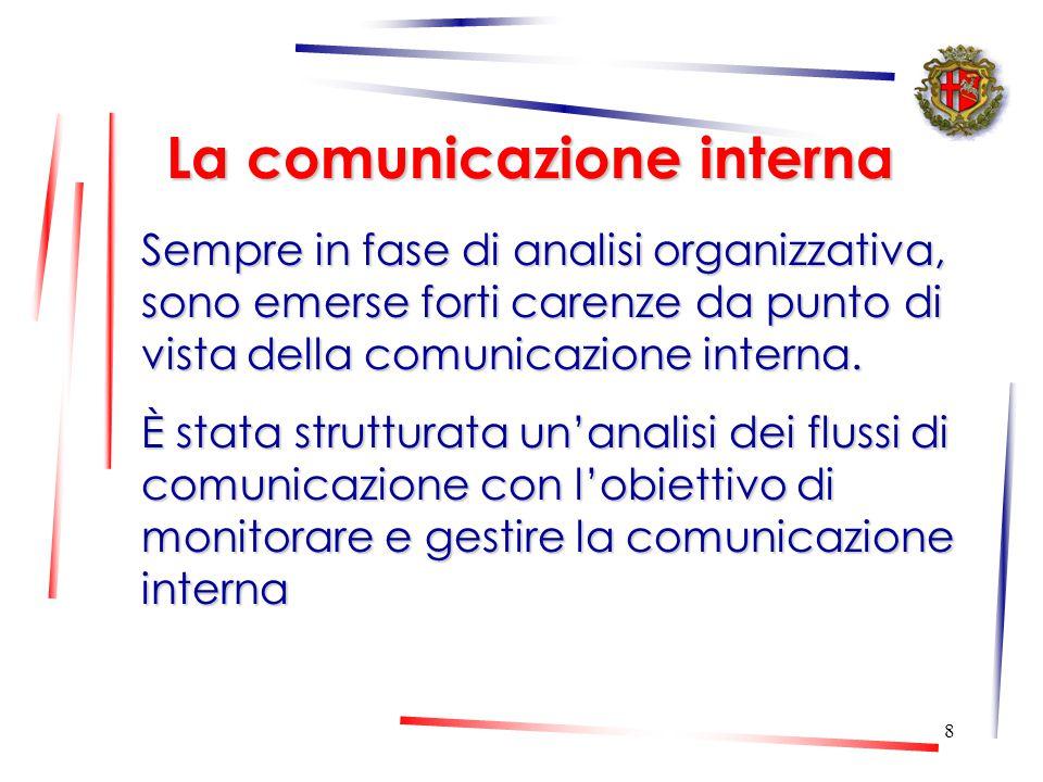 8 La comunicazione interna Sempre in fase di analisi organizzativa, sono emerse forti carenze da punto di vista della comunicazione interna.