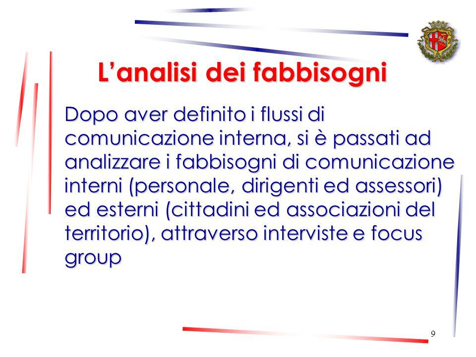 8 La comunicazione interna Sempre in fase di analisi organizzativa, sono emerse forti carenze da punto di vista della comunicazione interna. È stata s