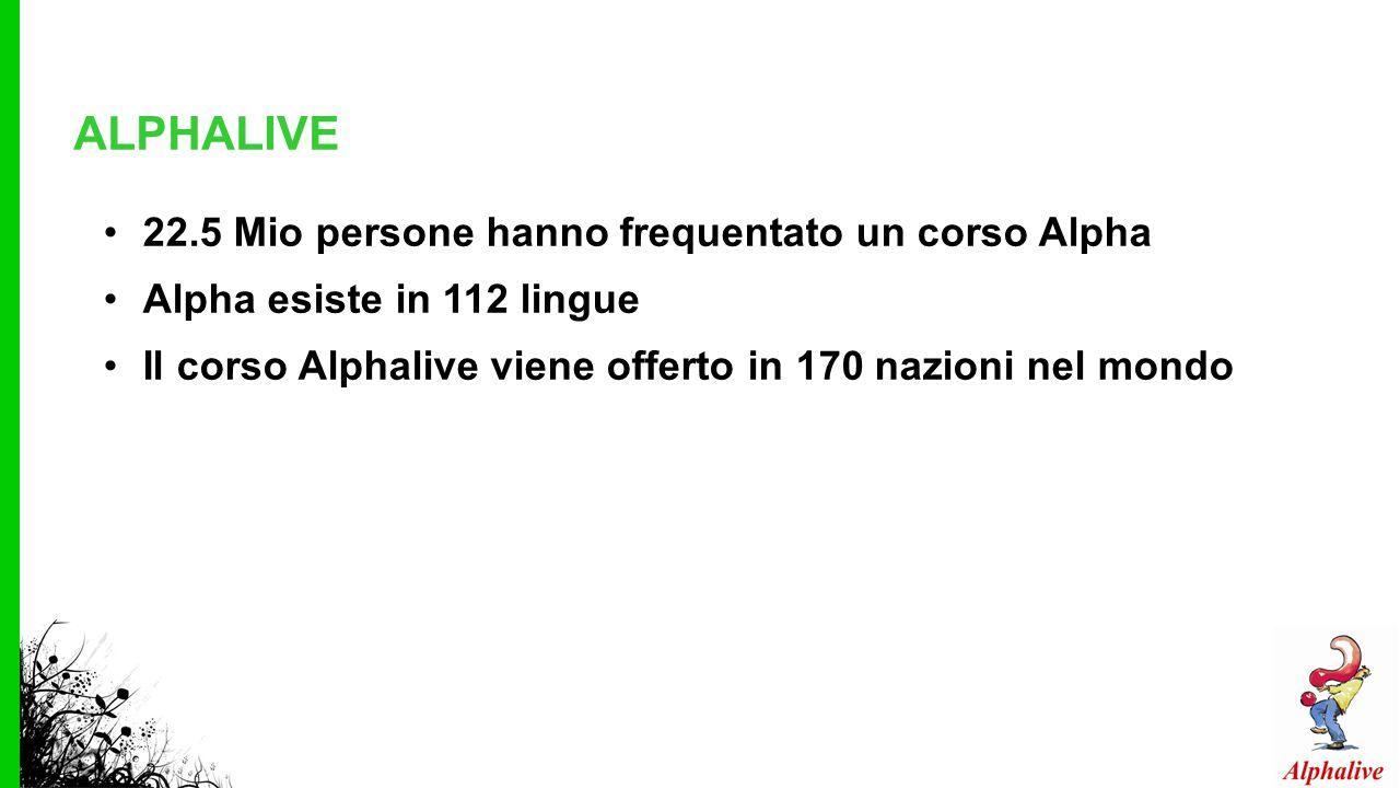 22.5 Mio persone hanno frequentato un corso Alpha Alpha esiste in 112 lingue Il corso Alphalive viene offerto in 170 nazioni nel mondo ALPHALIVE