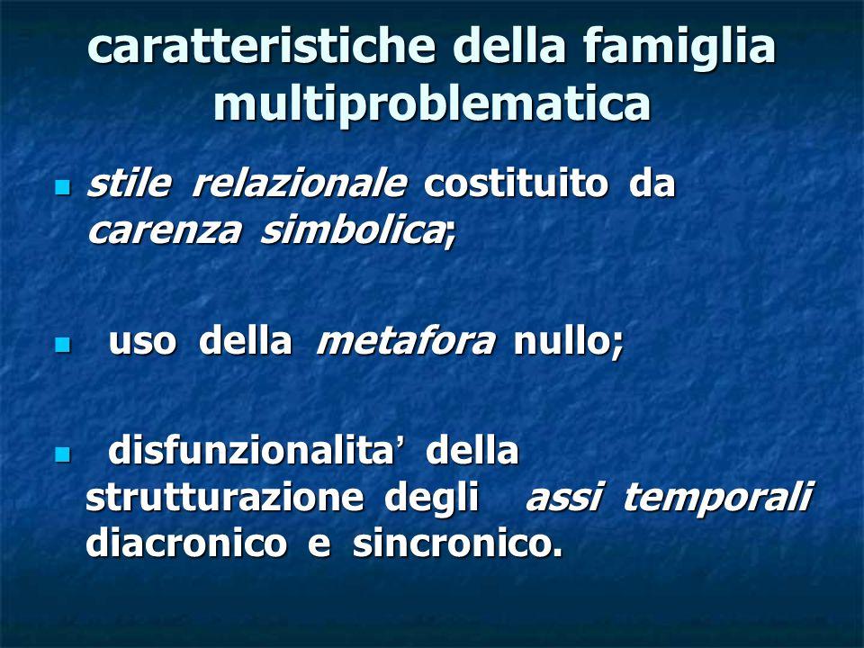 caratteristiche della famiglia multiproblematica stile relazionale costituito da carenza simbolica; stile relazionale costituito da carenza simbolica; uso della metafora nullo; uso della metafora nullo; disfunzionalita' della strutturazione degli assi temporali diacronico e sincronico.