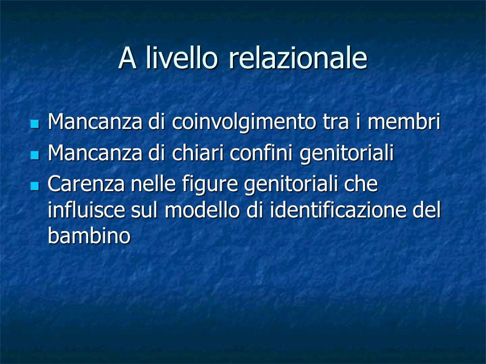 A livello relazionale Mancanza di coinvolgimento tra i membri Mancanza di coinvolgimento tra i membri Mancanza di chiari confini genitoriali Mancanza di chiari confini genitoriali Carenza nelle figure genitoriali che influisce sul modello di identificazione del bambino Carenza nelle figure genitoriali che influisce sul modello di identificazione del bambino