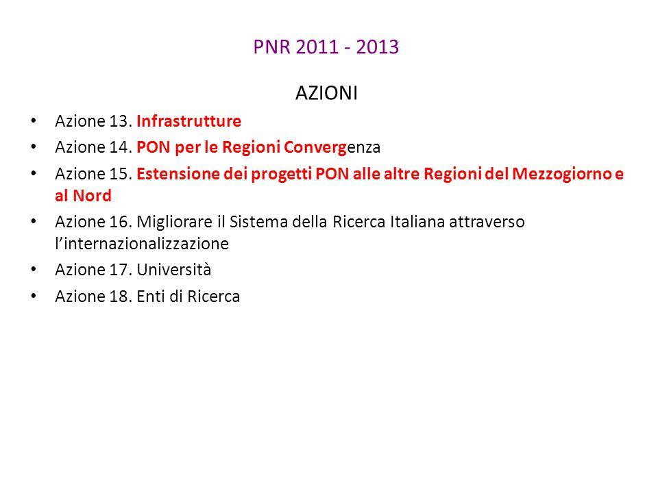 PNR 2011 - 2013 AZIONI Azione 13. Infrastrutture Azione 14. PON per le Regioni Convergenza Azione 15. Estensione dei progetti PON alle altre Regioni d