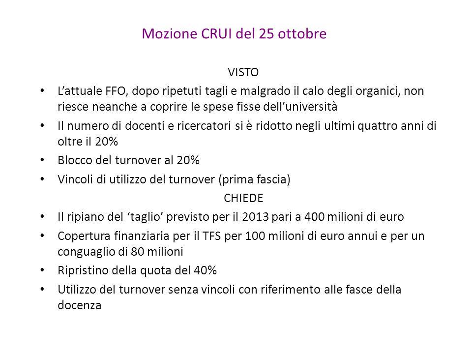 Mozione CRUI del 25 ottobre VISTO L'attuale FFO, dopo ripetuti tagli e malgrado il calo degli organici, non riesce neanche a coprire le spese fisse de