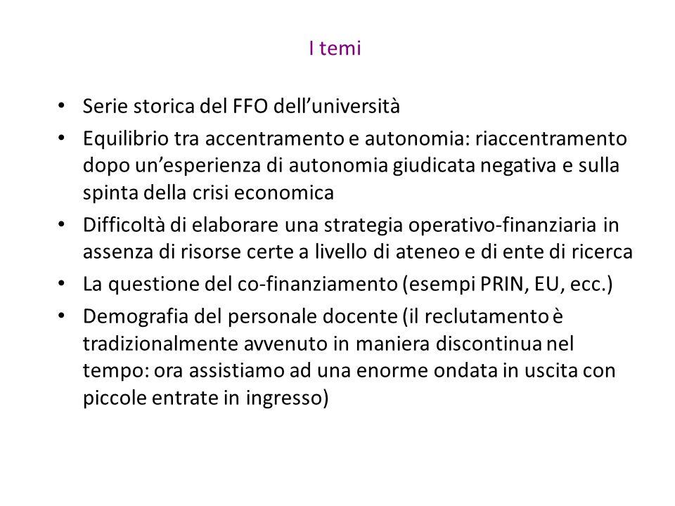 I temi Serie storica del FFO dell'università Equilibrio tra accentramento e autonomia: riaccentramento dopo un'esperienza di autonomia giudicata negat