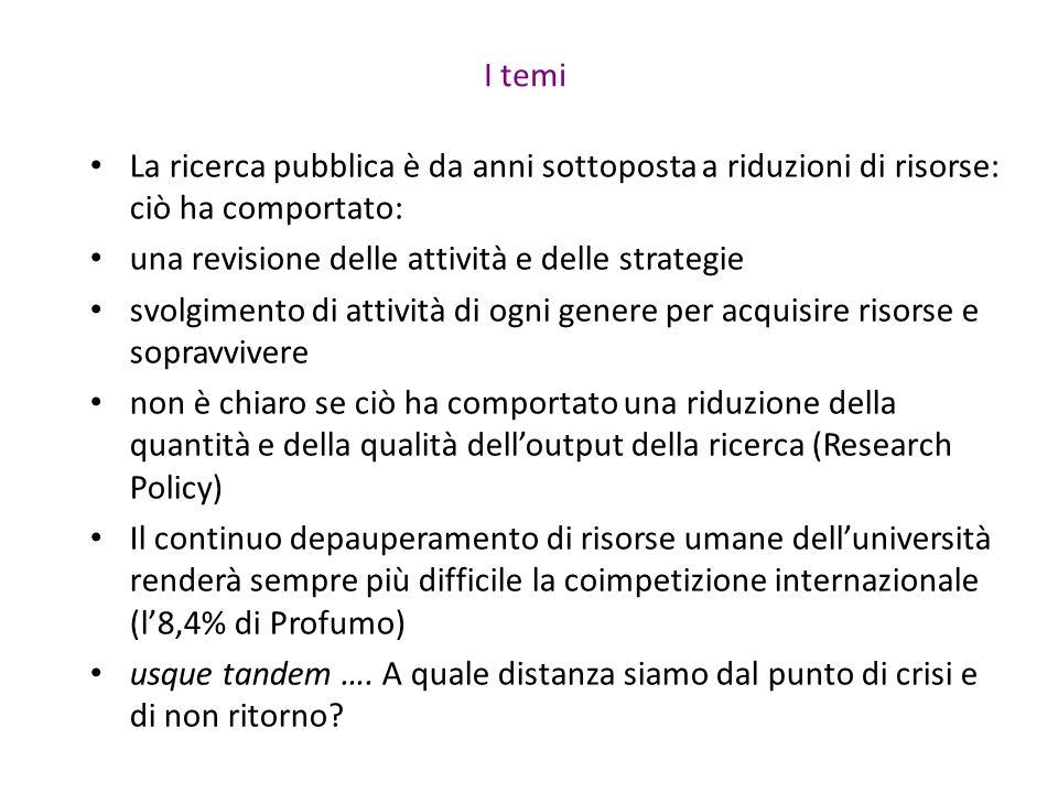 I temi La ricerca pubblica è da anni sottoposta a riduzioni di risorse: ciò ha comportato: una revisione delle attività e delle strategie svolgimento