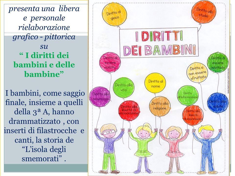 Diritto alla liberta' d'espressione (Cristian Aliotta) Diritto al riposo e al tempo libero ( Filippo Cacciato)