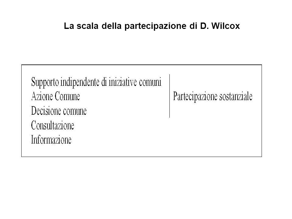 La scala della partecipazione di D. Wilcox