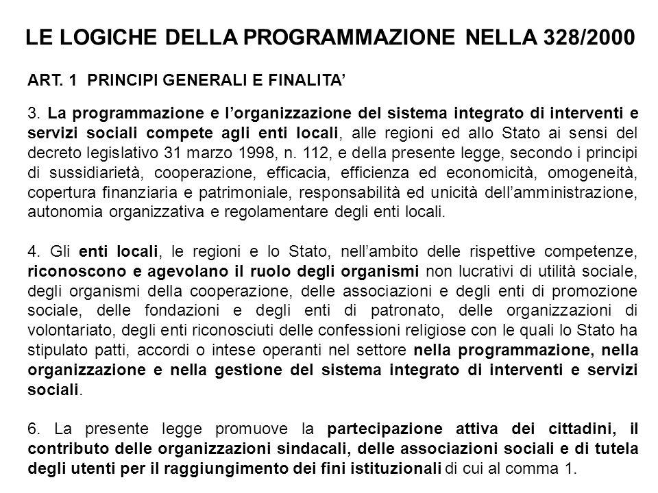 LE LOGICHE DELLA PROGRAMMAZIONE NELLA 328/2000 ART. 1 PRINCIPI GENERALI E FINALITA' 3. La programmazione e l'organizzazione del sistema integrato di i