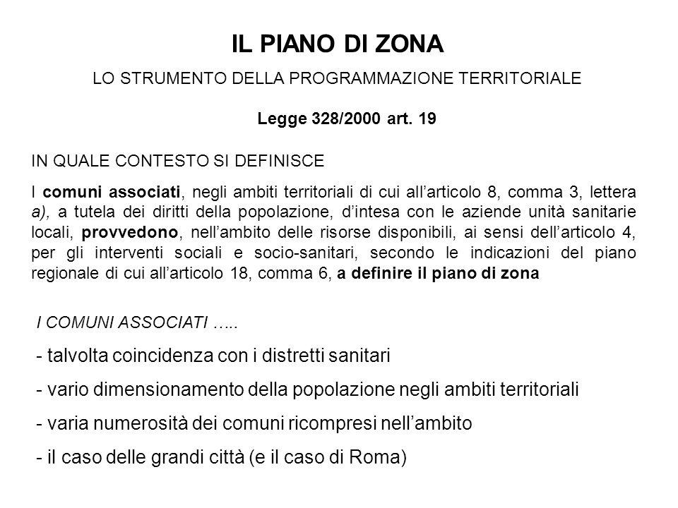 IL PIANO DI ZONA LO STRUMENTO DELLA PROGRAMMAZIONE TERRITORIALE IN QUALE CONTESTO SI DEFINISCE I comuni associati, negli ambiti territoriali di cui al