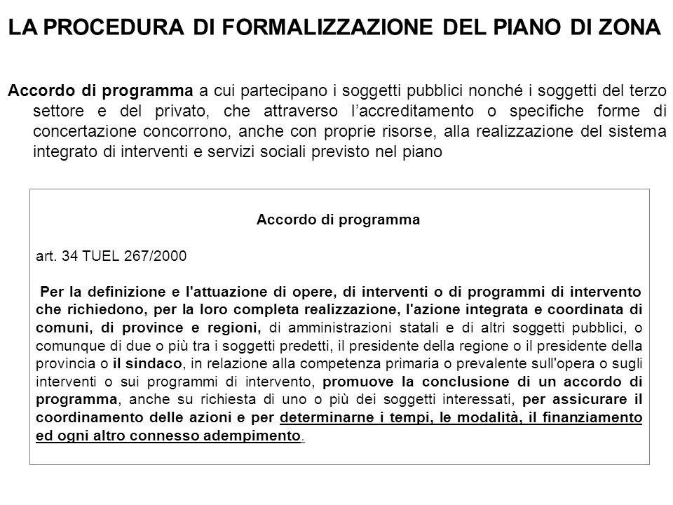 LA PROCEDURA DI FORMALIZZAZIONE DEL PIANO DI ZONA Accordo di programma a cui partecipano i soggetti pubblici nonché i soggetti del terzo settore e del