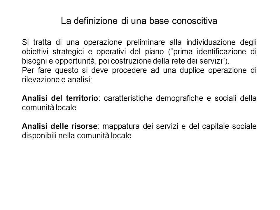 """La definizione di una base conoscitiva Si tratta di una operazione preliminare alla individuazione degli obiettivi strategici e operativi del piano ("""""""