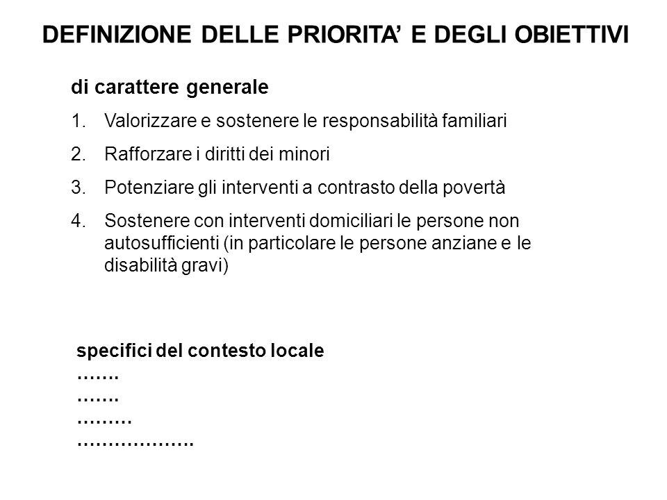 DEFINIZIONE DELLE PRIORITA' E DEGLI OBIETTIVI di carattere generale 1.Valorizzare e sostenere le responsabilità familiari 2.Rafforzare i diritti dei m