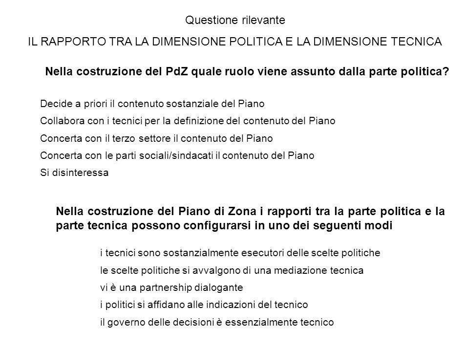 Questione rilevante IL RAPPORTO TRA LA DIMENSIONE POLITICA E LA DIMENSIONE TECNICA Nella costruzione del PdZ quale ruolo viene assunto dalla parte pol