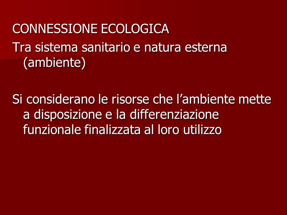CONNESSIONE ECOLOGICA Tra sistema sanitario e natura esterna (ambiente) Si considerano le risorse che l'ambiente mette a disposizione e la differenziazione funzionale finalizzata al loro utilizzo