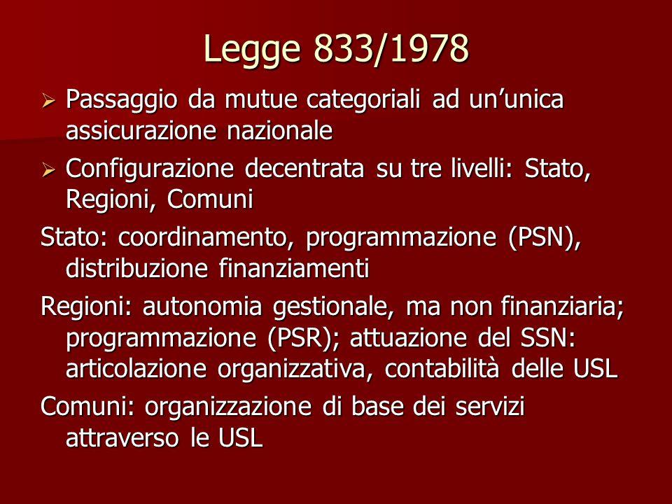 Legge 833/1978  Passaggio da mutue categoriali ad un'unica assicurazione nazionale  Configurazione decentrata su tre livelli: Stato, Regioni, Comuni Stato: coordinamento, programmazione (PSN), distribuzione finanziamenti Regioni: autonomia gestionale, ma non finanziaria; programmazione (PSR); attuazione del SSN: articolazione organizzativa, contabilità delle USL Comuni: organizzazione di base dei servizi attraverso le USL