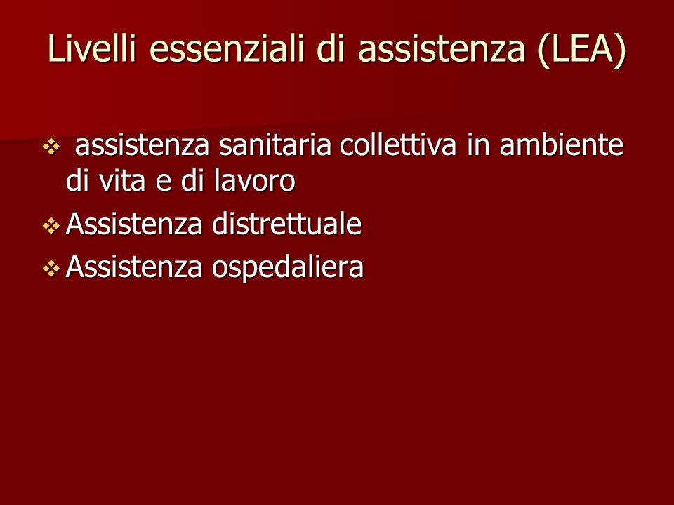 Livelli essenziali di assistenza (LEA)  assistenza sanitaria collettiva in ambiente di vita e di lavoro  Assistenza distrettuale  Assistenza ospedaliera