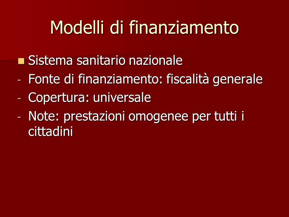 Modelli di finanziamento Sistema sanitario nazionale Sistema sanitario nazionale - Fonte di finanziamento: fiscalità generale - Copertura: universale - Note: prestazioni omogenee per tutti i cittadini