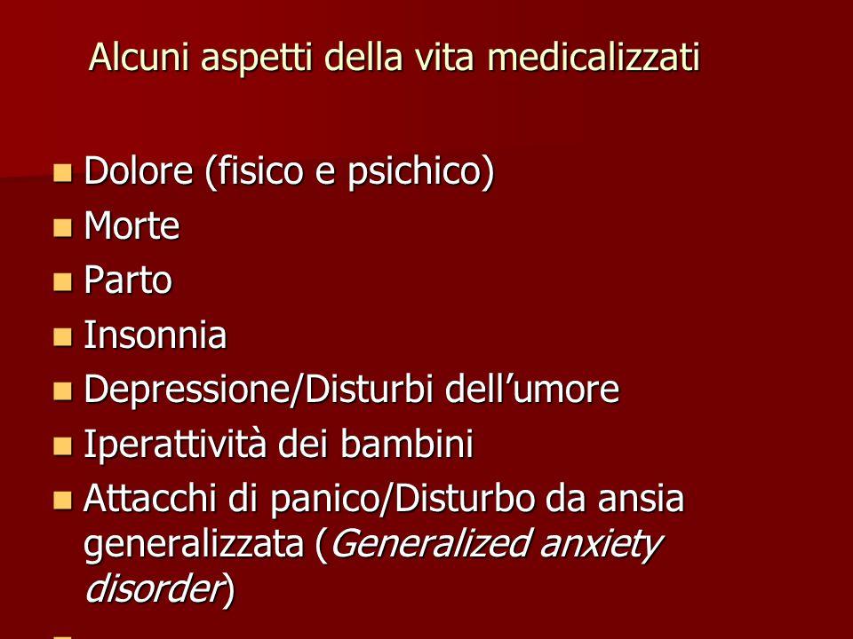 Alcuni aspetti della vita medicalizzati Dolore (fisico e psichico) Dolore (fisico e psichico) Morte Morte Parto Parto Insonnia Insonnia Depressione/Disturbi dell'umore Depressione/Disturbi dell'umore Iperattività dei bambini Iperattività dei bambini Attacchi di panico/Disturbo da ansia generalizzata (Generalized anxiety disorder) Attacchi di panico/Disturbo da ansia generalizzata (Generalized anxiety disorder) …..
