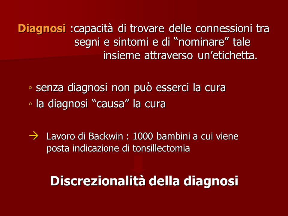 Diagnosi :capacità di trovare delle connessioni tra segni e sintomi e di nominare tale insieme attraverso un'etichetta.