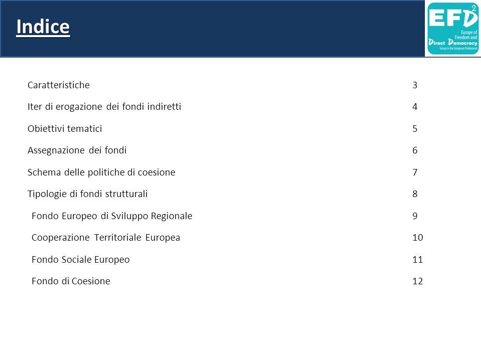 Indice Caratteristiche 3 Iter di erogazione dei fondi indiretti4 Obiettivi tematici5 Assegnazione dei fondi6 Schema delle politiche di coesione7 Tipol