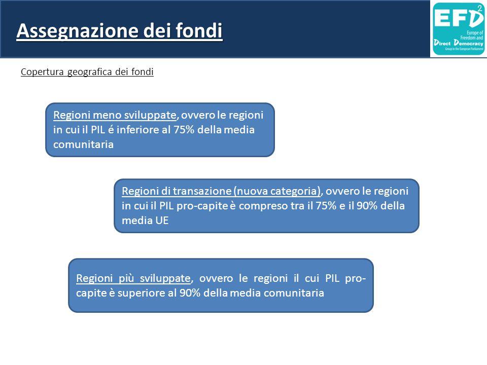 Schema delle politiche di coesione Schema della Politica di Coesione 2007-20132014-2020 Convergenza FESR FSE FC Investimenti nella crescita e nell'occupazion e Regioni meno sviluppate FESR FSE FC Regioni di transizione Competitività regionale e occupazione FESR FSE Regioni più sviluppate FESR FSE Cooperazione territoriale europea FESRCooperazione territoriale europea FESR
