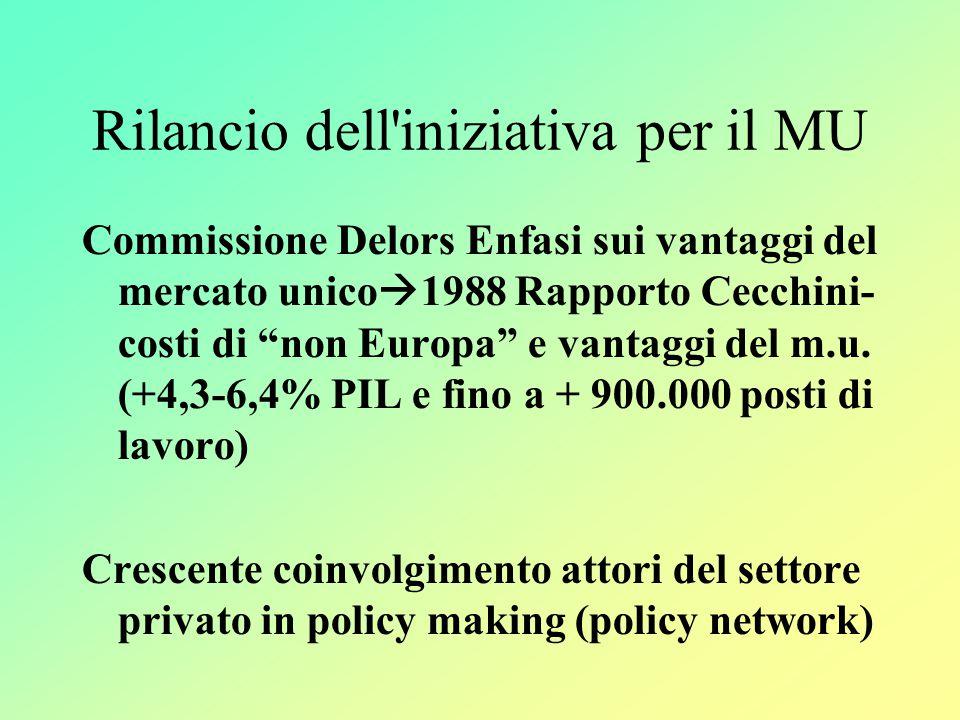 Rilancio dell iniziativa per il MU Commissione Delors Enfasi sui vantaggi del mercato unico  1988 Rapporto Cecchini- costi di non Europa e vantaggi del m.u.