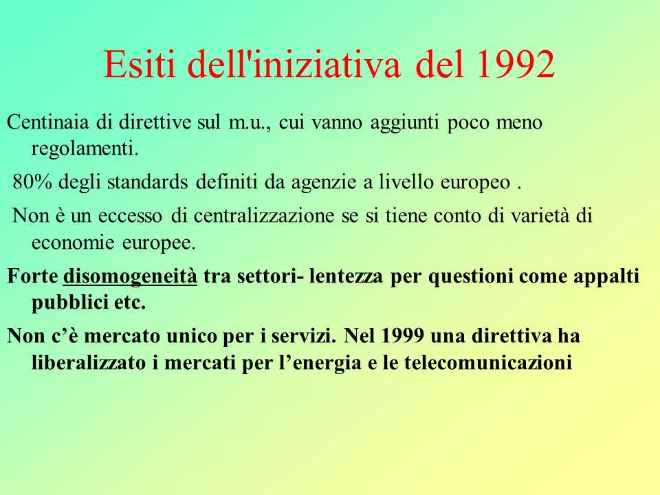 Esiti dell iniziativa del 1992 Centinaia di direttive sul m.u., cui vanno aggiunti poco meno regolamenti.