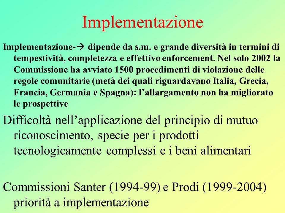 Implementazione Implementazione-  dipende da s.m.