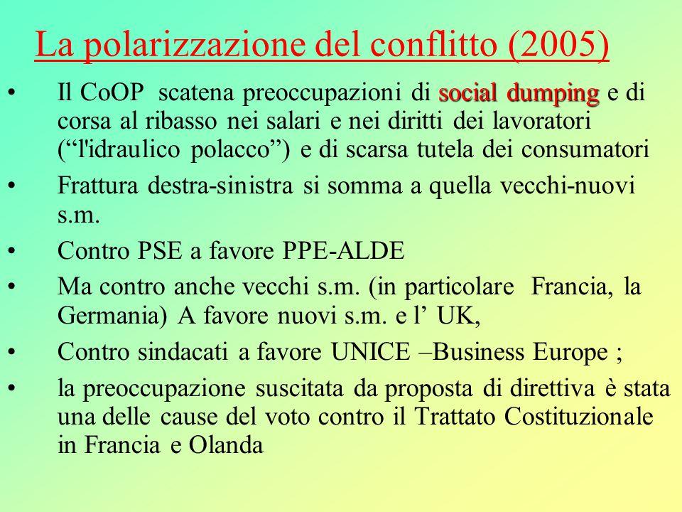 La polarizzazione del conflitto (2005) social dumpingIl CoOP scatena preoccupazioni di social dumping e di corsa al ribasso nei salari e nei diritti dei lavoratori ( l idraulico polacco ) e di scarsa tutela dei consumatori Frattura destra-sinistra si somma a quella vecchi-nuovi s.m.