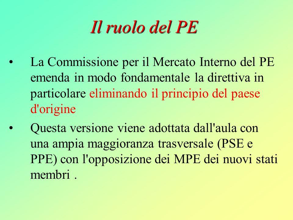 Il ruolo del PE La Commissione per il Mercato Interno del PE emenda in modo fondamentale la direttiva in particolare eliminando il principio del paese d origine Questa versione viene adottata dall aula con una ampia maggioranza trasversale (PSE e PPE) con l opposizione dei MPE dei nuovi stati membri.