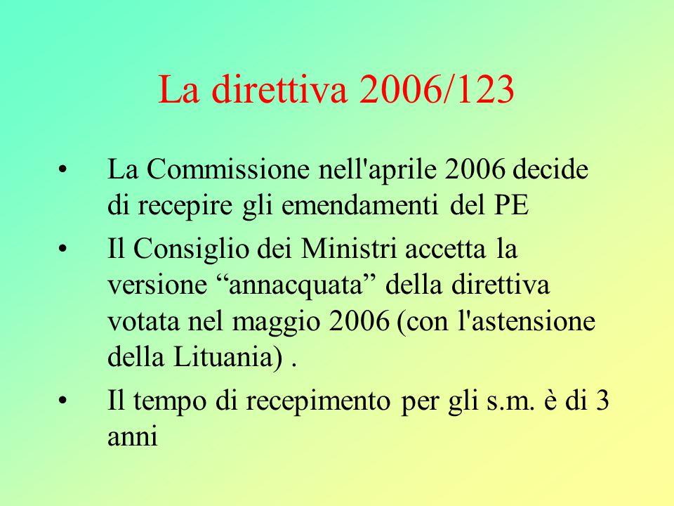 La direttiva 2006/123 La Commissione nell aprile 2006 decide di recepire gli emendamenti del PE Il Consiglio dei Ministri accetta la versione annacquata della direttiva votata nel maggio 2006 (con l astensione della Lituania).