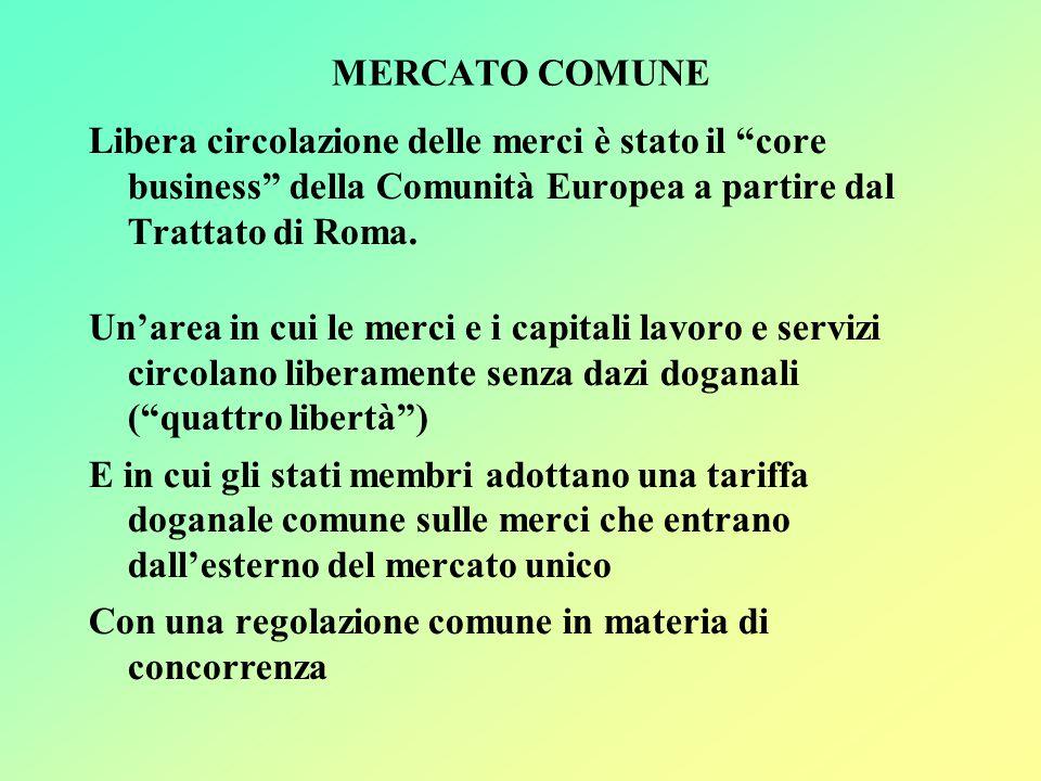 MERCATO COMUNE Libera circolazione delle merci è stato il core business della Comunità Europea a partire dal Trattato di Roma.