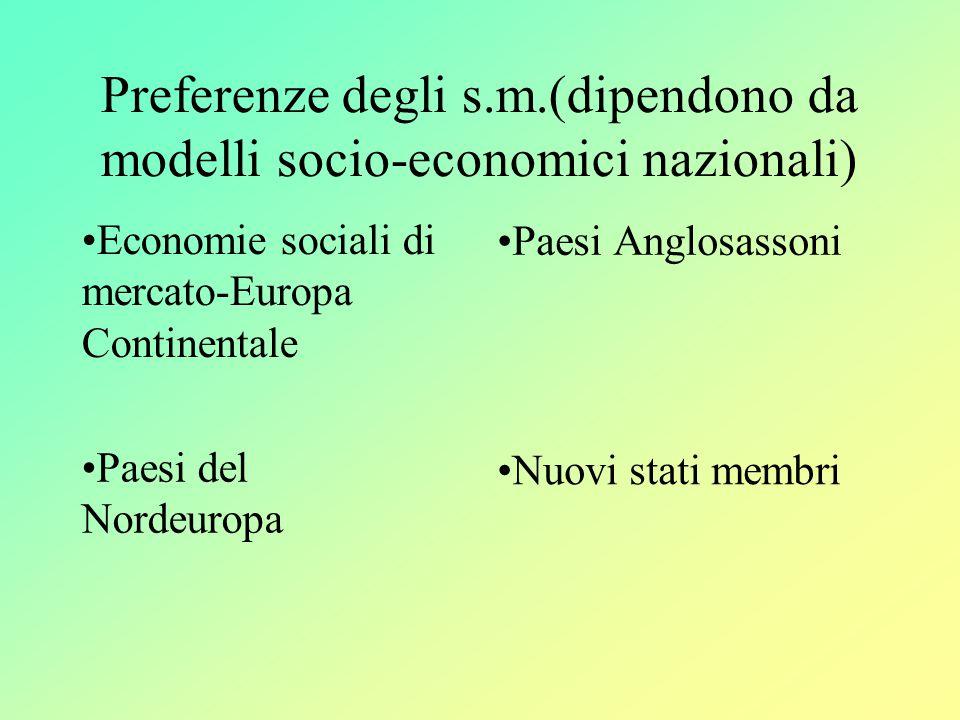 Preferenze degli s.m.(dipendono da modelli socio-economici nazionali) Economie sociali di mercato-Europa Continentale Paesi Anglosassoni Paesi del Nordeuropa Nuovi stati membri