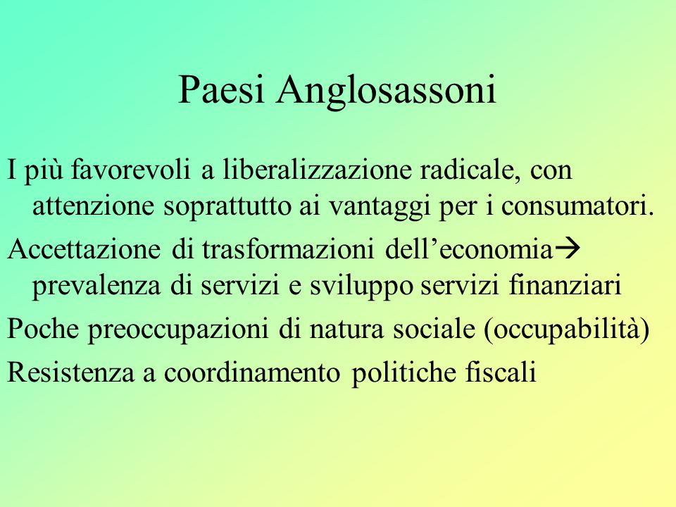 Paesi Anglosassoni I più favorevoli a liberalizzazione radicale, con attenzione soprattutto ai vantaggi per i consumatori.