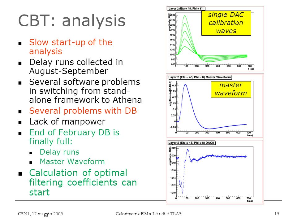 CSN1, 17 maggio 2005 Calorimetria EM a LAr di ATLAS 15 CBT: analysis Slow start-up of the analysis Delay runs collected in August-September Several so