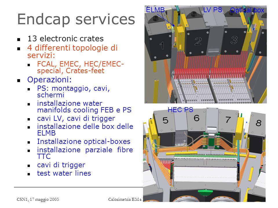 CSN1, 17 maggio 2005 Calorimetria EM a LAr di ATLAS 19 Endcap services 13 electronic crates 4 differenti topologie di servizi: FCAL, EMEC, HEC/EMEC- s