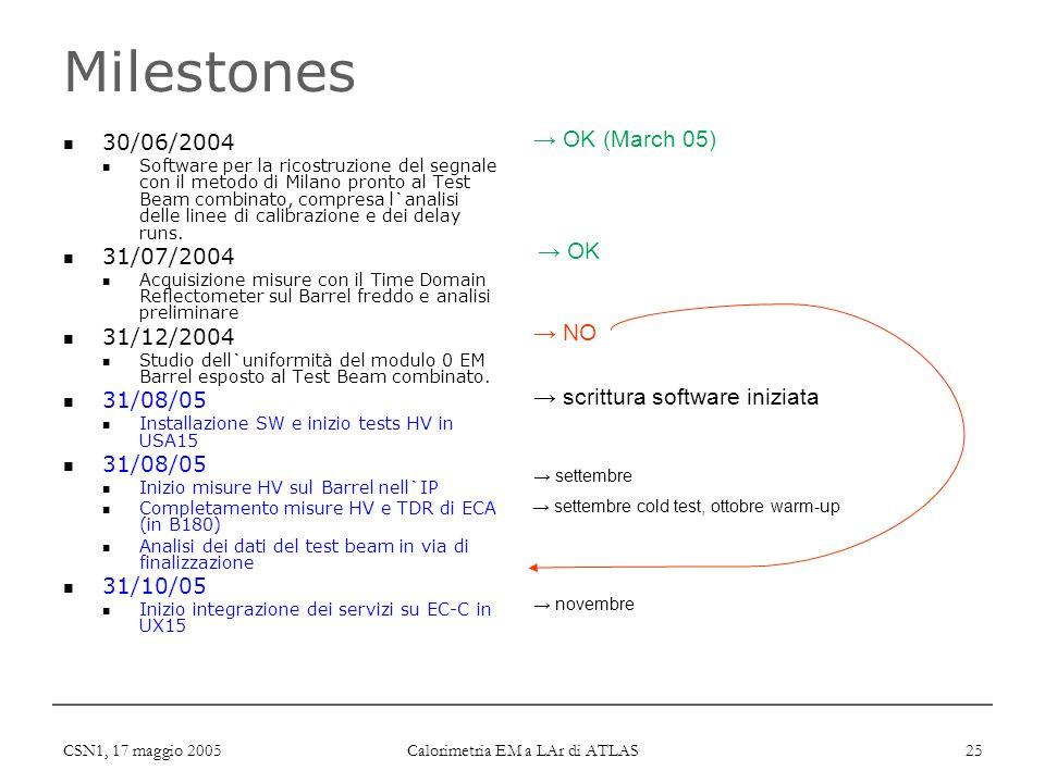 CSN1, 17 maggio 2005 Calorimetria EM a LAr di ATLAS 25 Milestones 30/06/2004 Software per la ricostruzione del segnale con il metodo di Milano pronto al Test Beam combinato, compresa l`analisi delle linee di calibrazione e dei delay runs.