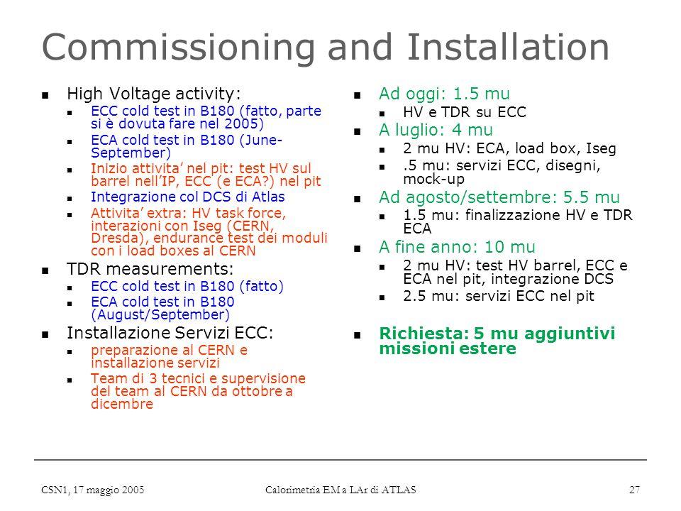 CSN1, 17 maggio 2005 Calorimetria EM a LAr di ATLAS 27 Commissioning and Installation High Voltage activity: ECC cold test in B180 (fatto, parte si è dovuta fare nel 2005) ECA cold test in B180 (June- September) Inizio attivita' nel pit: test HV sul barrel nell'IP, ECC (e ECA?) nel pit Integrazione col DCS di Atlas Attivita' extra: HV task force, interazioni con Iseg (CERN, Dresda), endurance test dei moduli con i load boxes al CERN TDR measurements: ECC cold test in B180 (fatto) ECA cold test in B180 (August/September) Installazione Servizi ECC: preparazione al CERN e installazione servizi Team di 3 tecnici e supervisione del team al CERN da ottobre a dicembre Ad oggi: 1.5 mu HV e TDR su ECC A luglio: 4 mu 2 mu HV: ECA, load box, Iseg.5 mu: servizi ECC, disegni, mock-up Ad agosto/settembre: 5.5 mu 1.5 mu: finalizzazione HV e TDR ECA A fine anno: 10 mu 2 mu HV: test HV barrel, ECC e ECA nel pit, integrazione DCS 2.5 mu: servizi ECC nel pit Richiesta: 5 mu aggiuntivi missioni estere