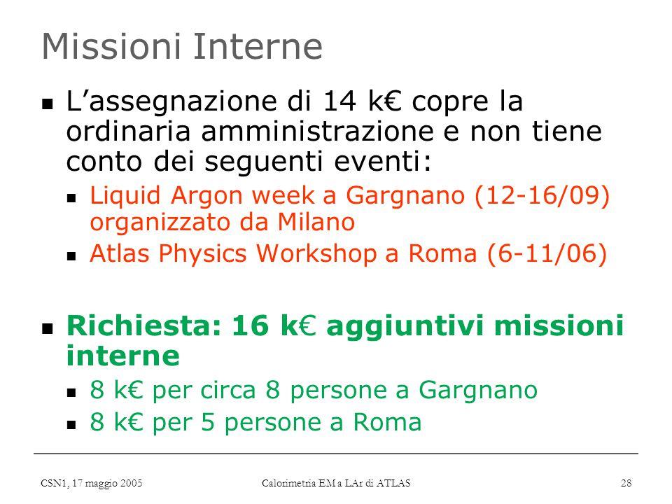CSN1, 17 maggio 2005 Calorimetria EM a LAr di ATLAS 28 Missioni Interne L'assegnazione di 14 k€ copre la ordinaria amministrazione e non tiene conto dei seguenti eventi: Liquid Argon week a Gargnano (12-16/09) organizzato da Milano Atlas Physics Workshop a Roma (6-11/06) Richiesta: 16 k€ aggiuntivi missioni interne 8 k€ per circa 8 persone a Gargnano 8 k€ per 5 persone a Roma