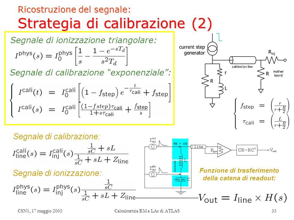 CSN1, 17 maggio 2005 Calorimetria EM a LAr di ATLAS 35 Ricostruzione del segnale: Strategia di calibrazione (2) Segnale di ionizzazione: Segnale di ca