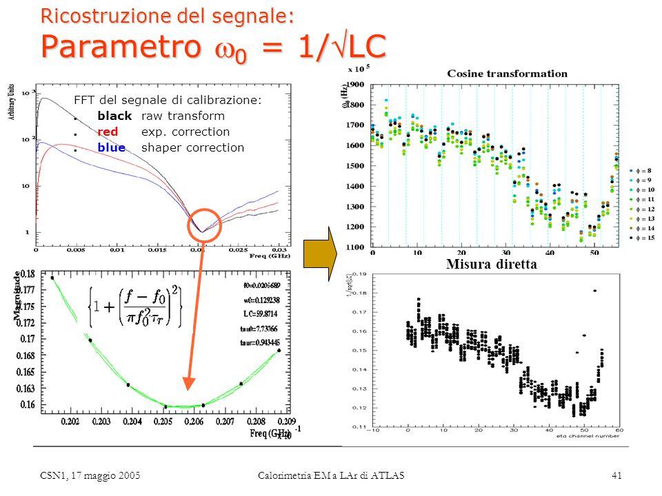 CSN1, 17 maggio 2005 Calorimetria EM a LAr di ATLAS 41 Ricostruzione del segnale: Parametro  0 = 1/LC Misura diretta FFT del segnale di calibrazione: blackraw transform redexp.