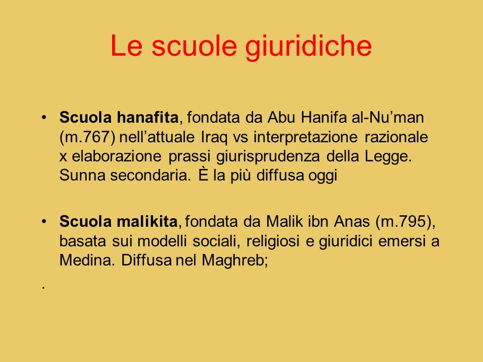 Le scuole giuridiche Scuola hanafita, fondata da Abu Hanifa al-Nu'man (m.767) nell'attuale Iraq vs interpretazione razionale x elaborazione prassi giu