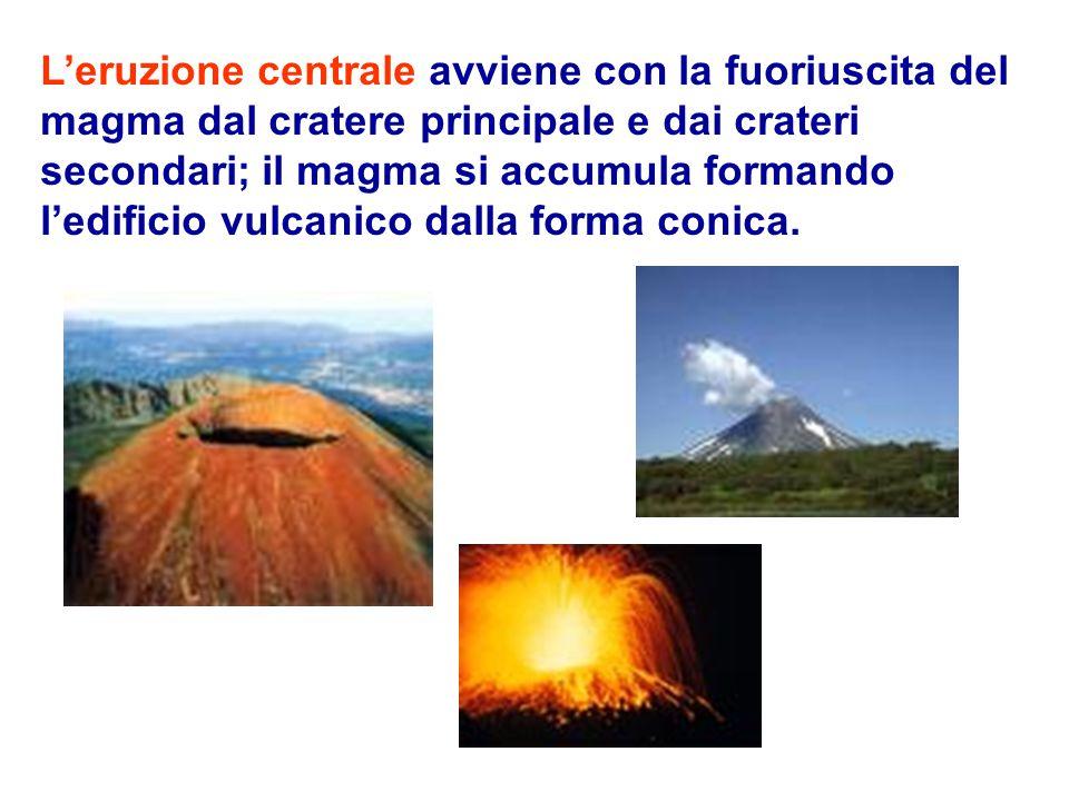 L'eruzione centrale avviene con la fuoriuscita del magma dal cratere principale e dai crateri secondari; il magma si accumula formando l'edificio vulc